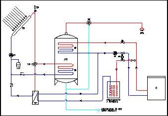 Solare termico for Tubi di acqua calda sanitaria